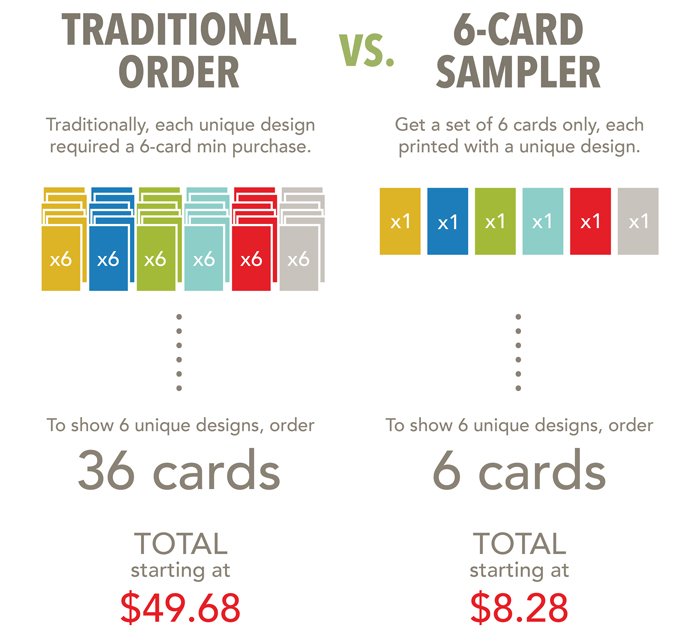 6 card sampler pricing comparision